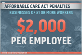 The realities of Obamacare