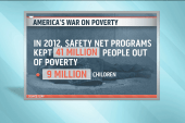 Signs the social safety net's been a success