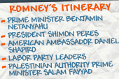 Romney plans trip to Israel