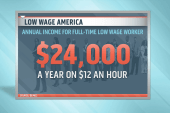 Low-wage contractors want Obama to raise pay
