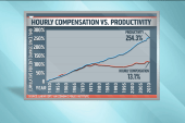 A tale of two wages