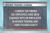 Investigation uncovers major insider...