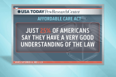 Messaging crowded around health care law