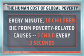 Nearly 1.5 billion people live on $1.50 a day