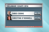 The resurgence of Christine O'Donnell?