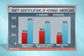 Pessimism mounts on immigration reform