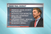 Why Rand Paul is as radical as he is...