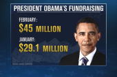 Focus on fundraising is key in 2012