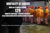 "Rikers Island, the ""broken"" prison"