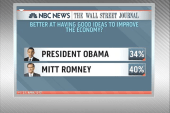 Romney the best bet for the economy?