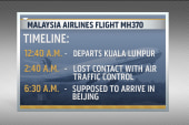 Where is missing Malaysian Airlines plane?