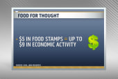 Food Stamps to see 15% reduction