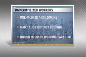 Study finds record jobless rate among teens