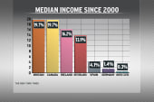 New book on the declining middle class