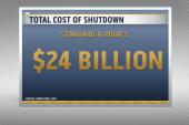 Cost of shutdown still being tallied