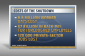 White House report on shutdown's big numbers
