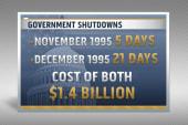 Path forward unclear as shutdown looms closer