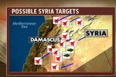 What would possible targets be for Syria...