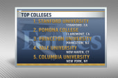 Competition to get into top colleges still...