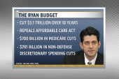 House to vote on Paul Ryan's budget