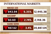 European shares drop sharply over central...