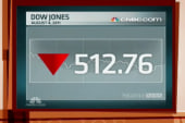 Dow drops 512; is there a political solution?