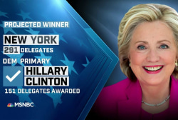 NBC News: Clinton wins NY Dem. primary