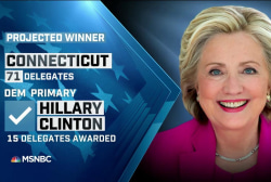 NBC: Clinton wins CT Dem. primary