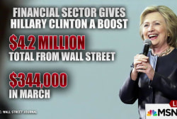 $1.2 billion raised so far in 2016 race