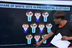 How important is the white vote for Clinton?