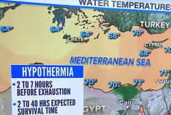 Weather forecast for EgyptAir search