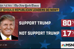 Is the Never Trump movement dead?