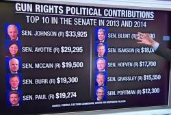 The link between gun money and politics