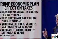 Trump to outline economic plan on Monday