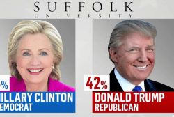 Latest poll: Clinton, Trump tied in Nevada