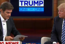 What did Trump's appearance on Dr. Oz reveal?