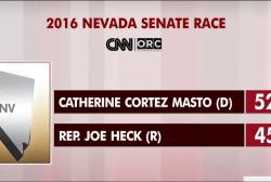Race for Senate control on a 'razor's edge'