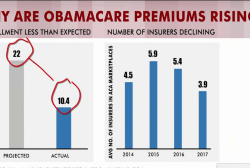 Rattner's charts: Who is impacted by ACA...