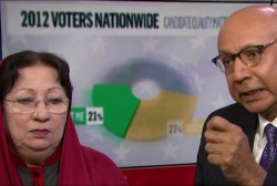 Khizr and Ghazala Khan reflect on 2016