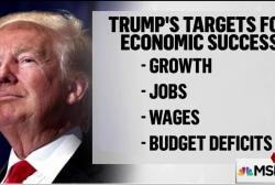 Trump's biggest challenge is job creation