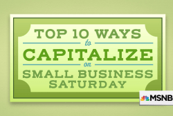 10 ways to promote Small Business Saturday