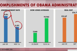 Rattner's charts: Obama WH accomplishments