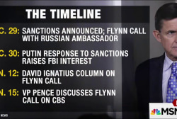 The timeline leading up to Flynn's...