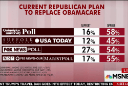 Health care gets low approval in new polling