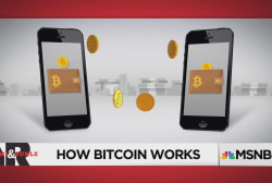 What is Bitcoin & How is it used