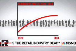 Is the Retail Industry Dead or just in a Funk?