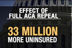 Healthcare: Repeal and delay?