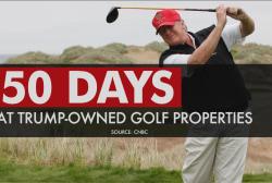 Trump hits a major milestone in his...