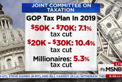 Republican Tax Plan Worse Than We Thought...