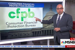What is the Consumer Financial Protection...